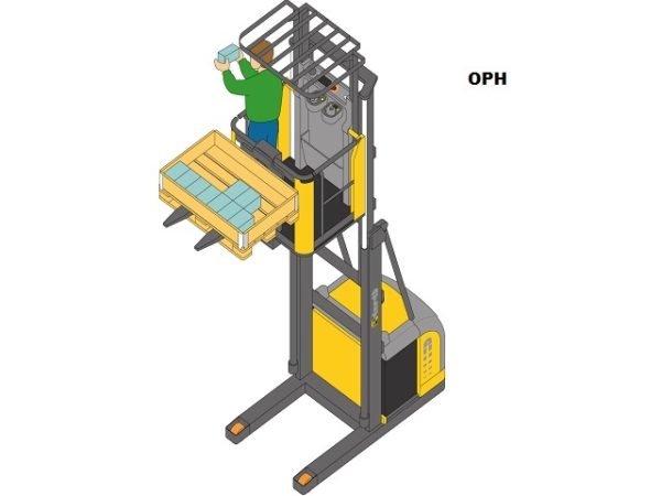 UNICARRIERS (EX.ATLET) OPH 100